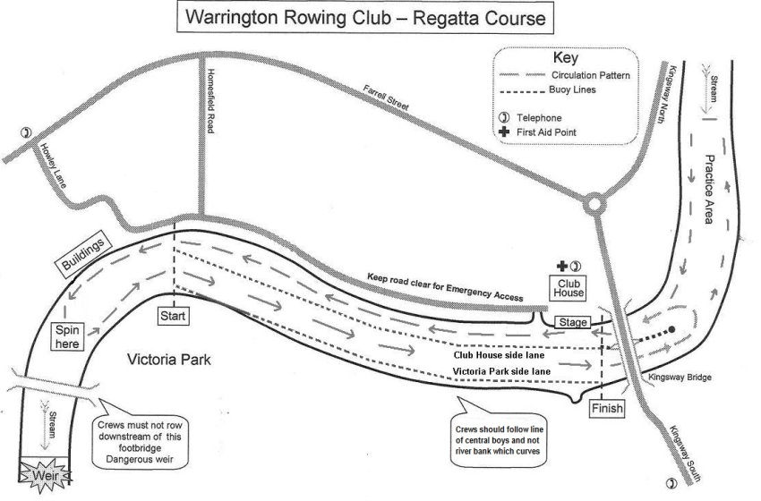 Warrington Regatta